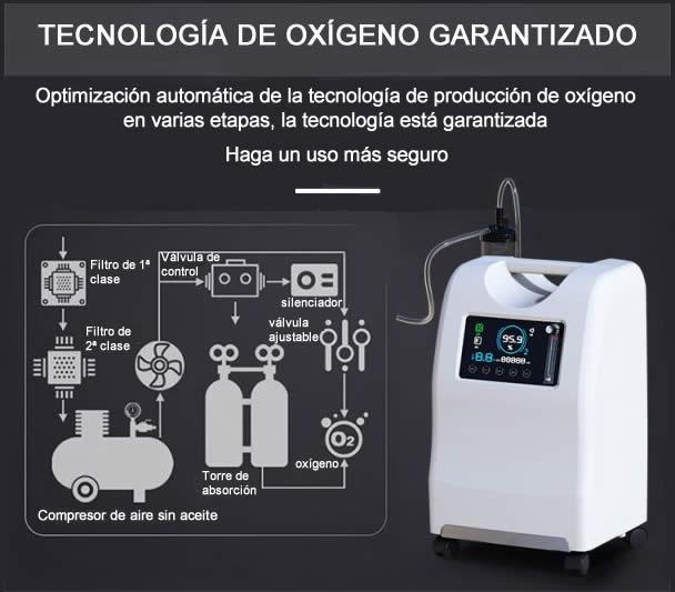 Technología de oxígeno